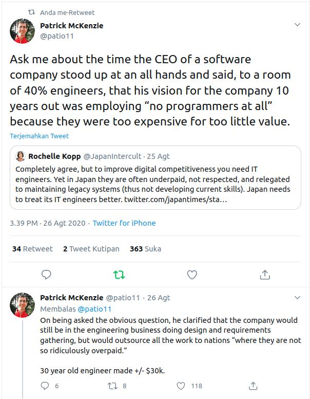 Twit dari Patrick Mckenzie tentang komoditasi pemrogram