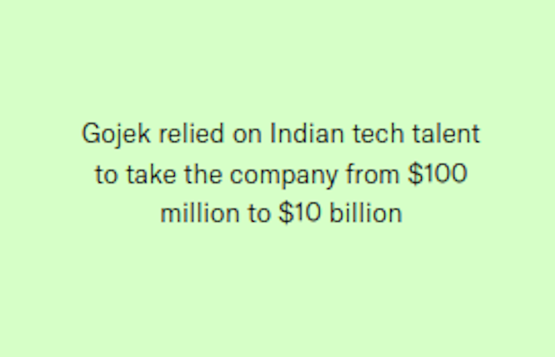 Gojek relied on Indian tech talent to take the company from $100 million to $10 billion